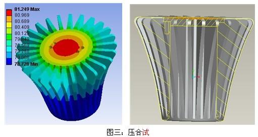 led整灯结构材料及结构