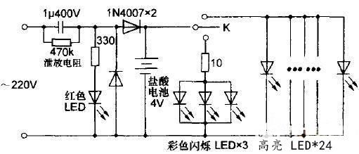 根据实物画出的电路工作原理图如图所示,220V交流市电经电容降压、二极管整流后给铅酸蓄电池充电,红色LED作充电指示。充好电后使用时闭合按钮开关K,将首先接通3颗彩色闪烁LED,发出梦幻般变化莫测的七彩光芒,在夜间平添一些生活乐趣,再按一下开关K则关闭彩色闪烁LED,接着再按才会接通24颗并联的高亮LED,由于数目较多,照明效果很好。      当铅酸电池电压为4V时,实测彩灯工作电流约60mA,高亮LED电流竟达600多mA。这样大的电流不仅使得每次充满电后照明时间不会太长,而且会对电池内部结构造成损伤