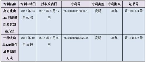 人均专利_专利证书图片(2)