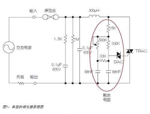 基于双向晶闸管的调光器来调节基本的led驱动器电路