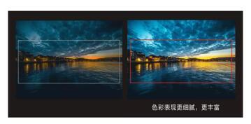 观众对显示屏上的图像主要参考量:分辨率 、亮度、视角、色彩饱和度