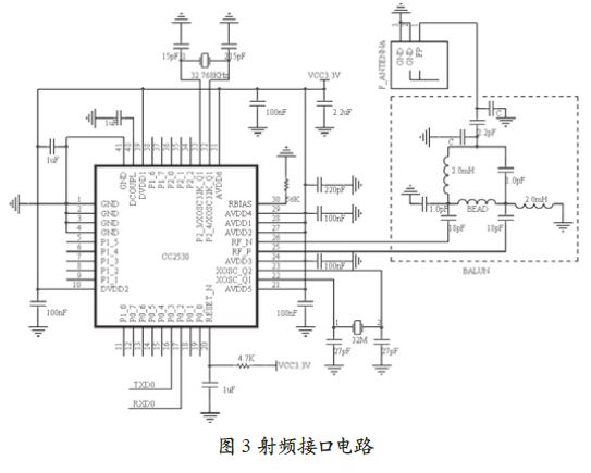 stc89c52与cc2530模块采用串行连接.