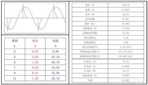 led无频闪技术探析:无pfc的buck电路