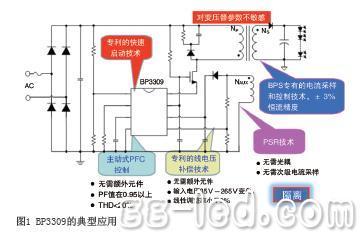 国内外的集成电路制造商纷纷关注和研发led