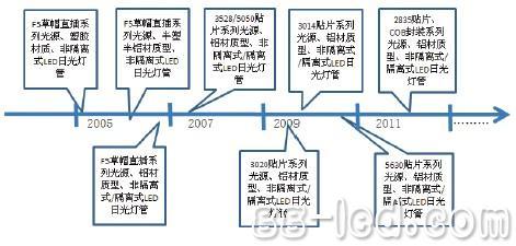 电路 电路图 电子 设计 素材 原理图 471_225