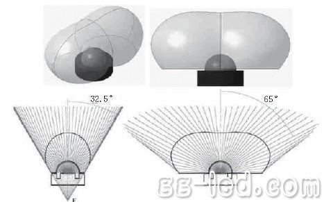 以led路灯为例探讨led灯具的光学设计问题图片