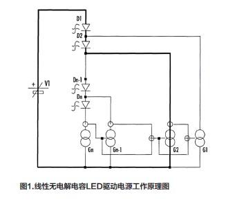 这个电路设计不需要用磁性器件和电解电容,是个简单又低成本的应用