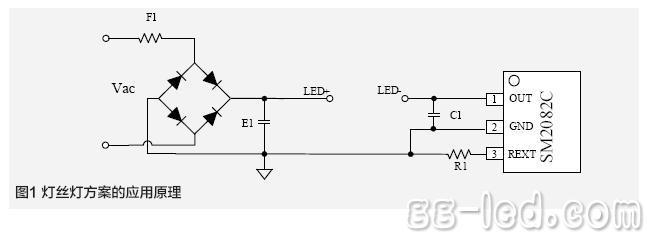 """【来源:高工LED旗下《LED好产品》6月刊(总第54期)文/王乐康】LED灯丝灯延续了传统白炽灯的外观,并且又可以360°发光,同时又是LED灯,环保节能,受到广大""""怀旧""""消费者的厚爱,LED灯丝灯被广泛应用于水晶吊灯、壁灯等高档LED室内照明。早期的LED灯丝灯采用阻容降压电路驱动,可靠性差并且寿命短。针对灯丝灯应用,驱动IC厂家和驱动电源厂家都在开发高可靠性的解决方案。      灯丝灯方案分线性恒流和非隔离恒流两种方案,下文结合明微电子的灯丝灯方案进行详细的介绍。"""