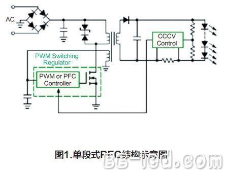 中高功率照明led驱动器方案(一)